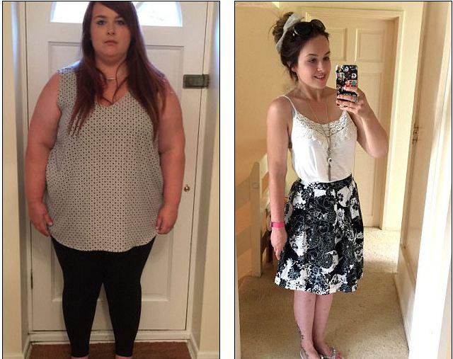 Похудеть Быстро Для 45 Женщин.