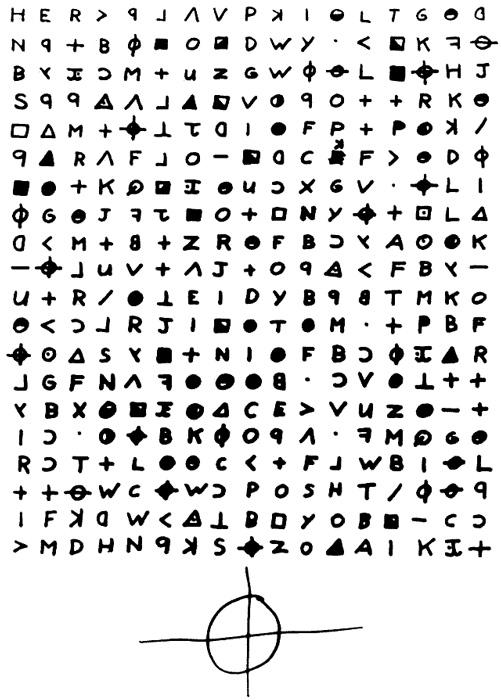 Письмо Зодиака
