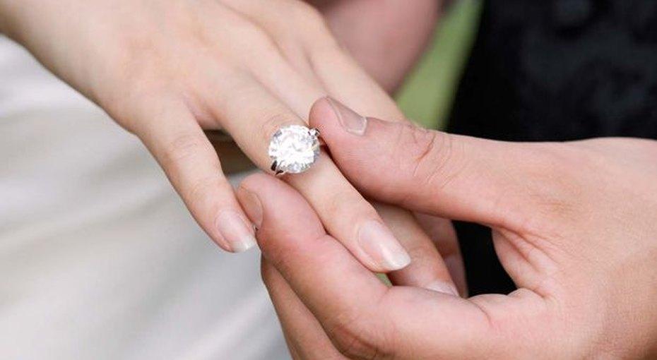 Выбираем обручальные кольца познаку зодиака