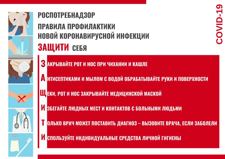 Инструкция Роспотребнадзора